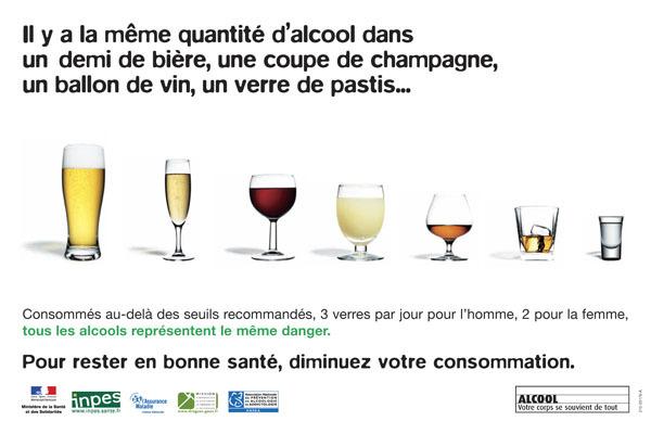 Quantité d'alcool en fonction de la boisson : portion, unité